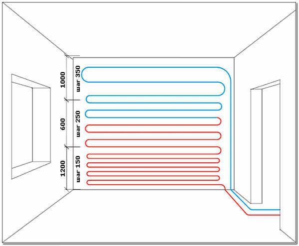 Схема укладки трубы водяного отопления стен в доме
