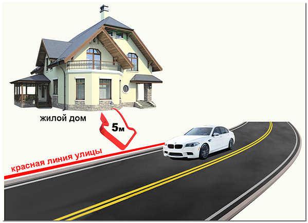 Дом располагается с отступом не менее 5 м от красной линии дороги